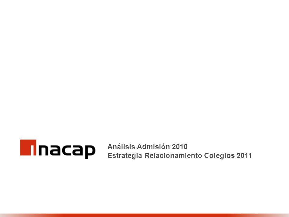 Análisis Admisión 2010 Estrategia Relacionamiento Colegios 2011