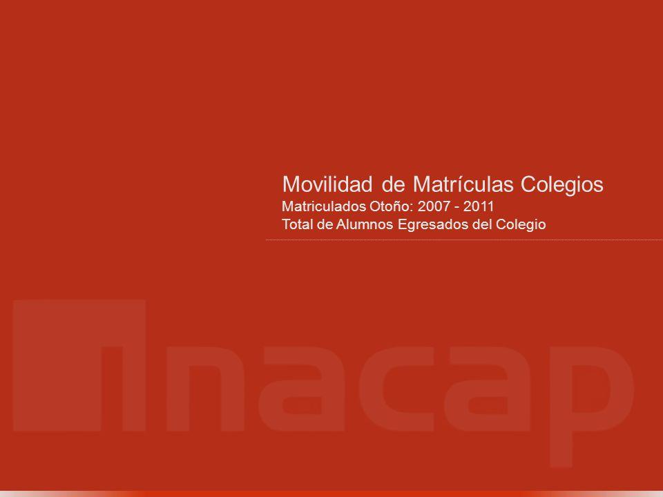 Movilidad de Matrículas Colegios Matriculados Otoño: 2007 - 2011 Total de Alumnos Egresados del Colegio