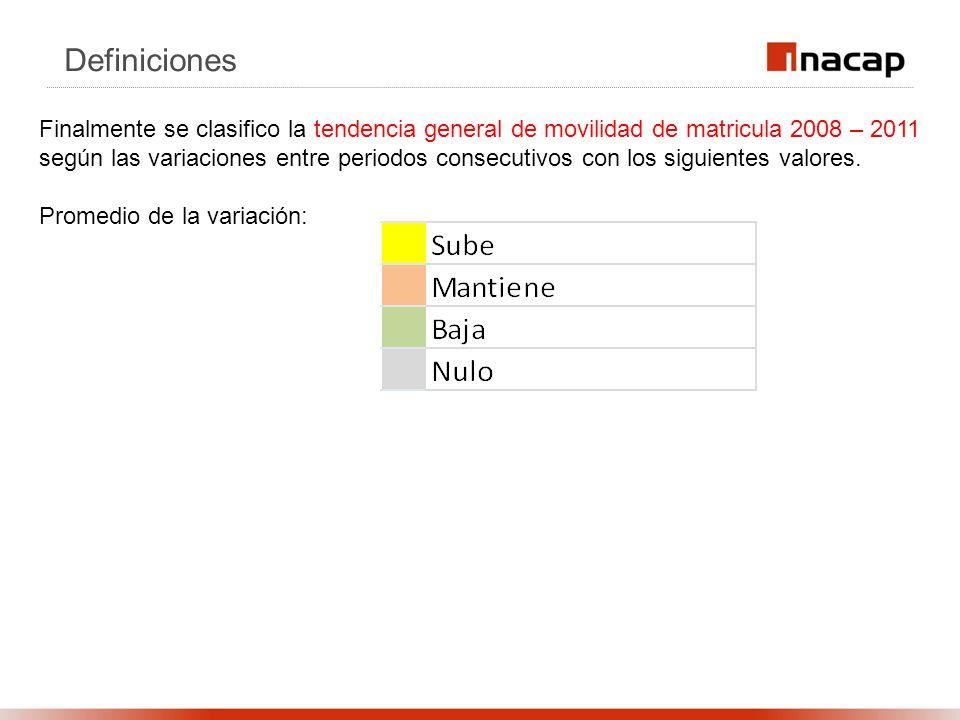 Definiciones Finalmente se clasifico la tendencia general de movilidad de matricula 2008 – 2011 según las variaciones entre periodos consecutivos con