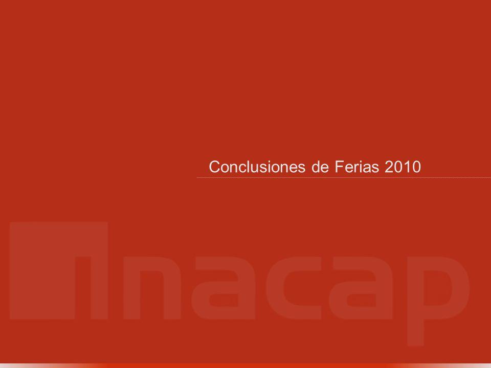 Conclusiones de Ferias 2010