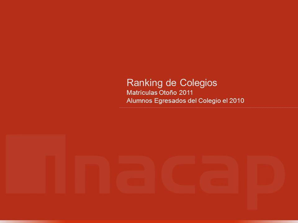 Ranking de Colegios Matrículas Otoño 2011 Alumnos Egresados del Colegio el 2010