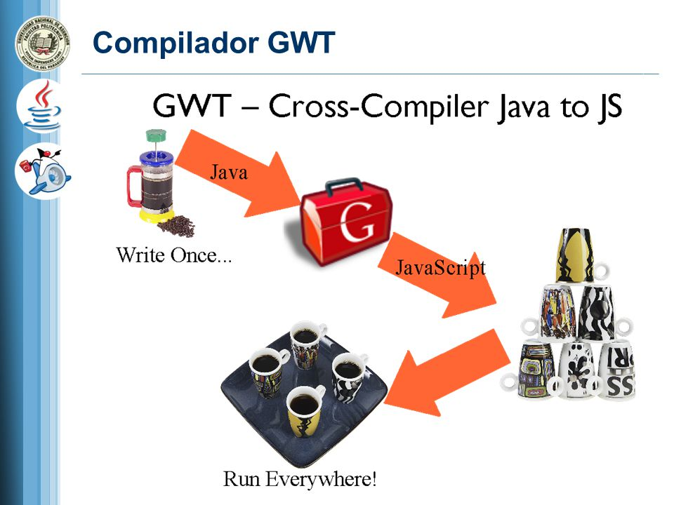 Compilador GWT