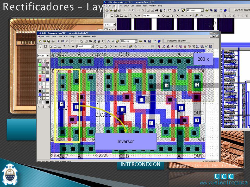 3mm VIAS Y CAPAS DE METALES DE INTERCONEXIÓN Tecnología TSMC 0.35 μm λ = 0.2 μm