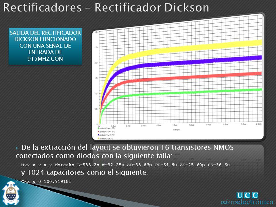 SALIDA DEL RECTIFICADOR DICKSON FUNCIONADO CON UNA SEÑAL DE ENTRADA DE 915MHZ CON De la extracción del layout se obtuvieron 16 transistores NMOS conectados como diodos con la siguiente talla: Mxx x x x x Mbreakn L=583.2n W=32.25u AD=38.83p PD=54.9u AS=25.60p PS=36.6u y 1024 capacitores como el siguiente: Cxx x 0 100.71918f