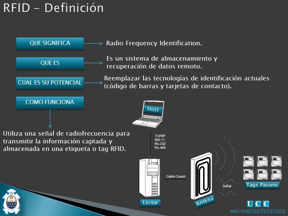 Señal Cable Coaxil TCP/IP 802.11 Rs-232 Rs-485 Host Lector Antena Tags Pasivos Utiliza una señal de radiofrecuencia para transmitir la información captada y almacenada en una etiqueta o tag RFID.