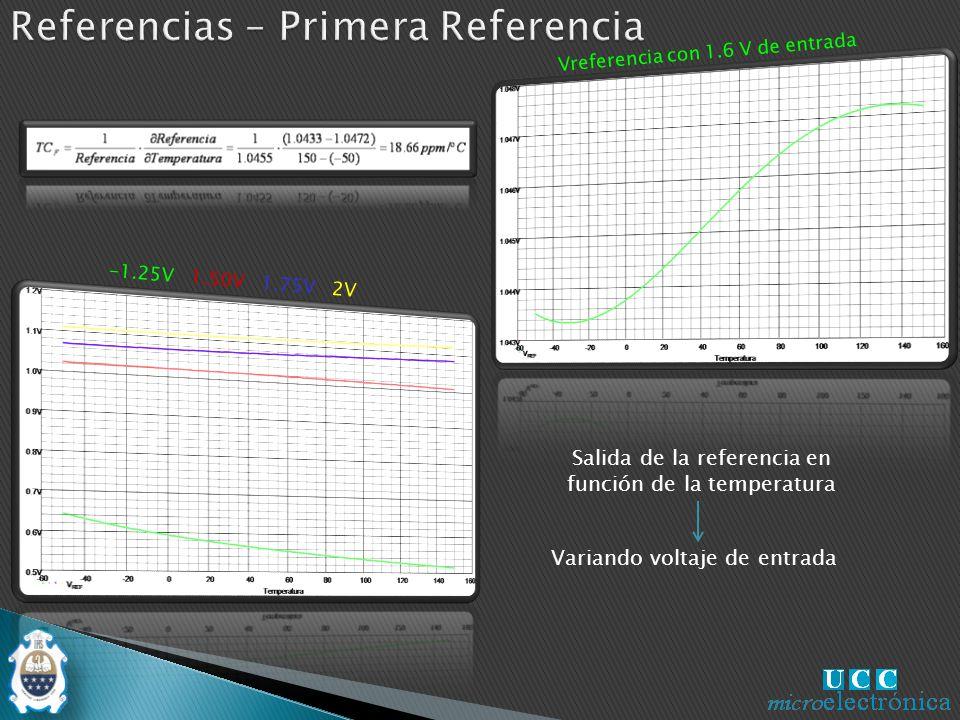 -1.25V 1.50V 1.75V 2V Vreferencia con 1.6 V de entrada Salida de la referencia en función de la temperatura Variando voltaje de entrada