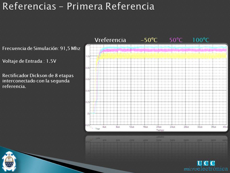 Vreferencia-50ºC 50ºC 100ºC Rectificador Dickson de 8 etapas interconectado con la segunda referencia.