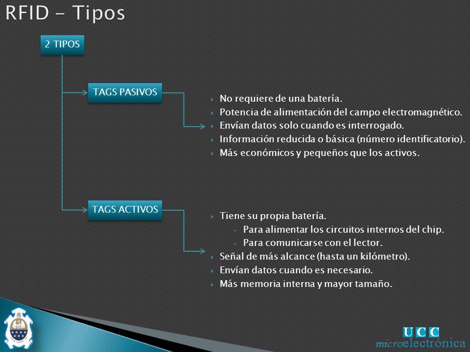 2 TIPOS TAGS PASIVOS TAGS ACTIVOS Tiene su propia batería.