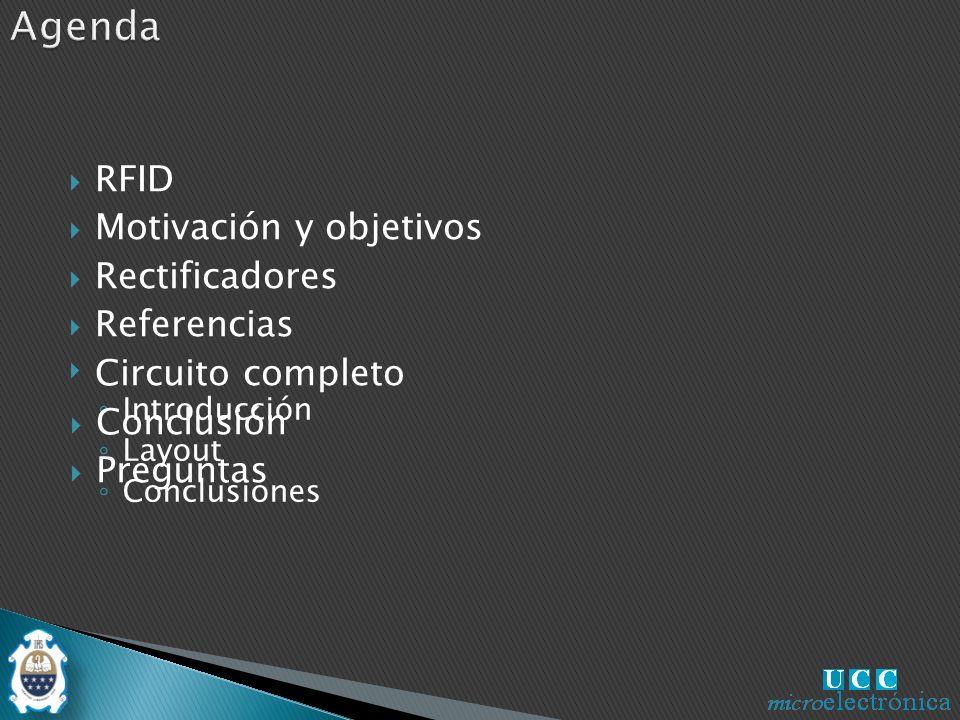 Introducción Layout Conclusiones Conclusión Preguntas RFID Motivación y objetivos Rectificadores Referencias Circuito completo