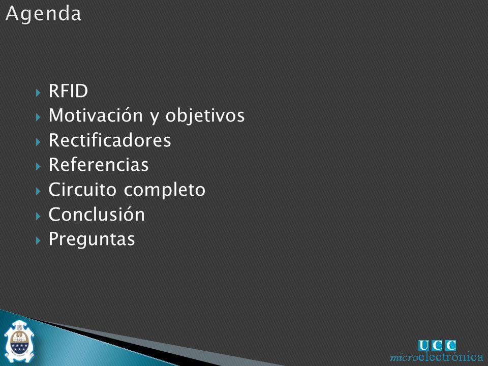 RFID Motivación y objetivos Rectificadores Referencias Circuito completo Conclusión Preguntas