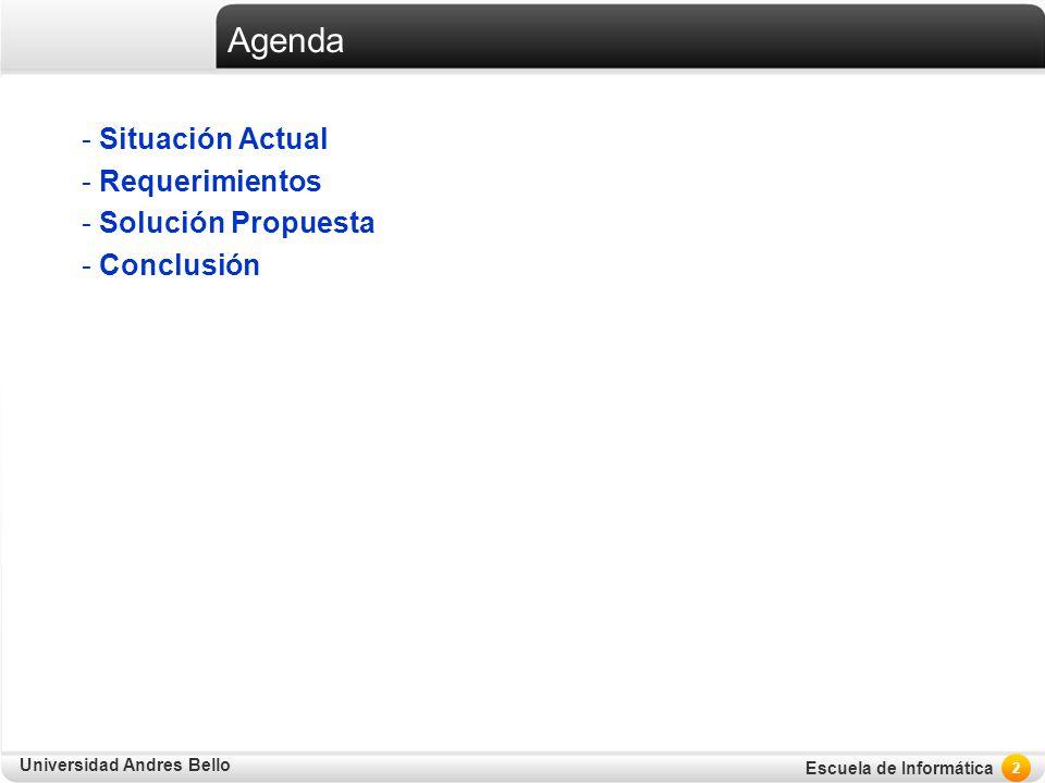 Universidad Andres Bello Escuela de Informática Agenda - Situación Actual - Requerimientos - Solución Propuesta - Conclusión 2