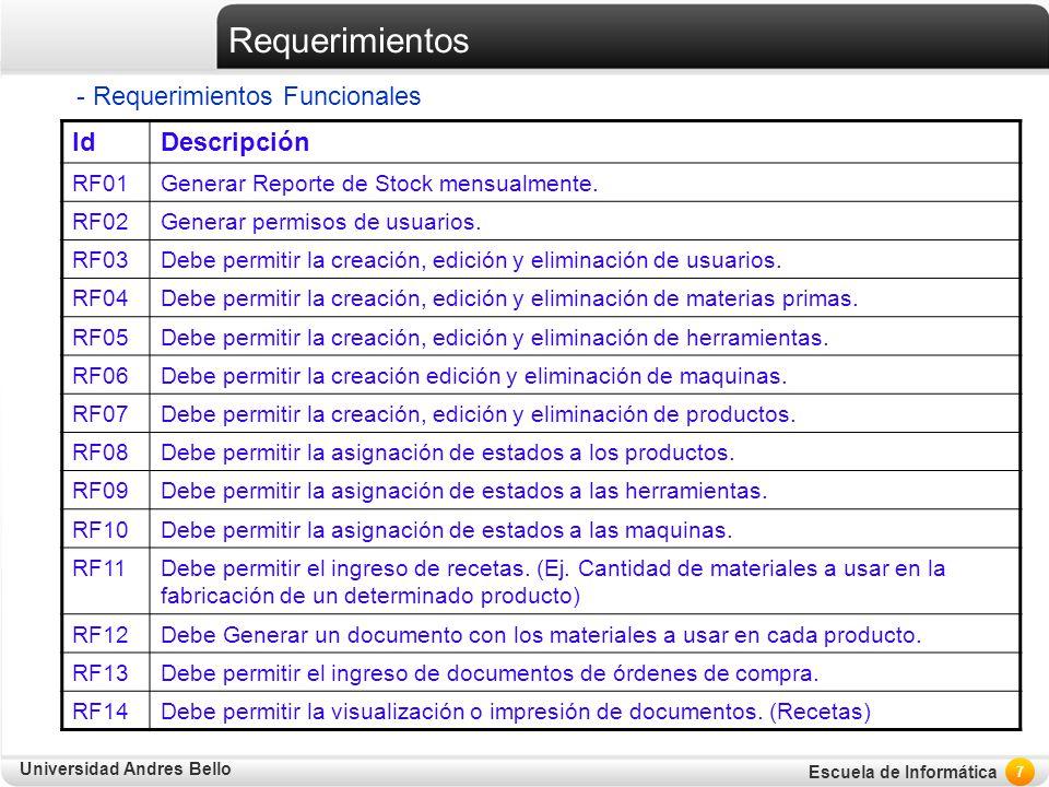 Universidad Andres Bello Escuela de Informática Requerimientos - Requerimientos Funcionales 7 IdDescripción RF01Generar Reporte de Stock mensualmente.
