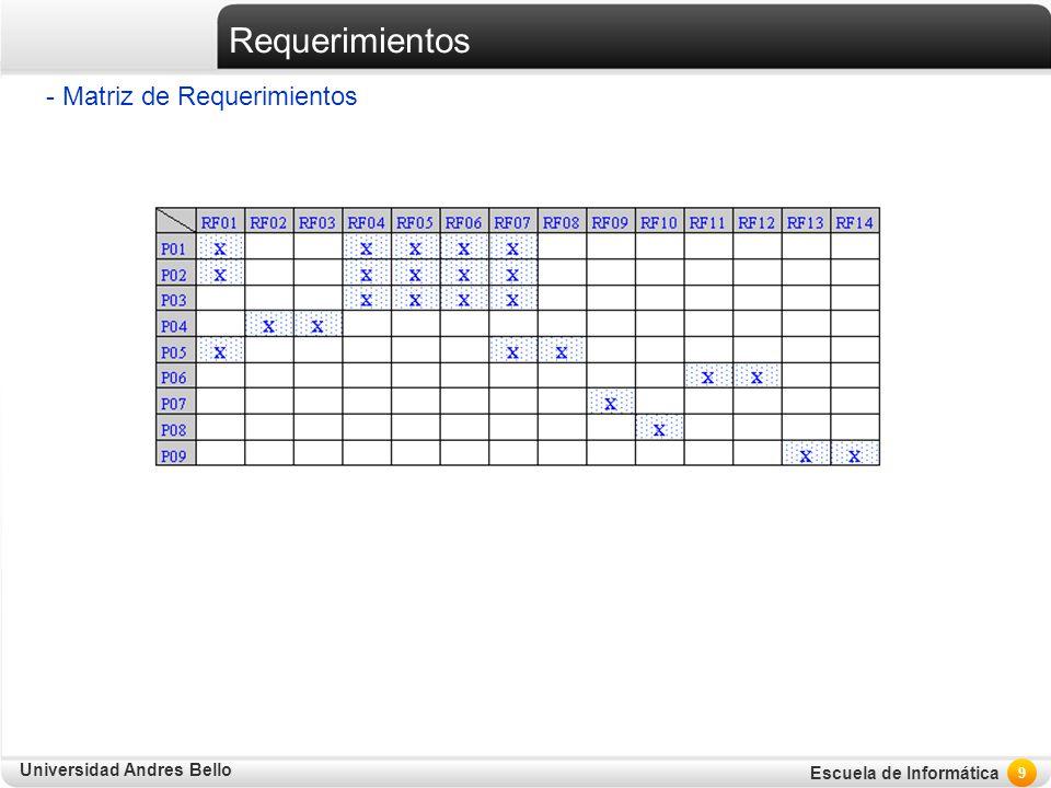 Universidad Andres Bello Escuela de Informática Requerimientos - Matriz de Requerimientos 9