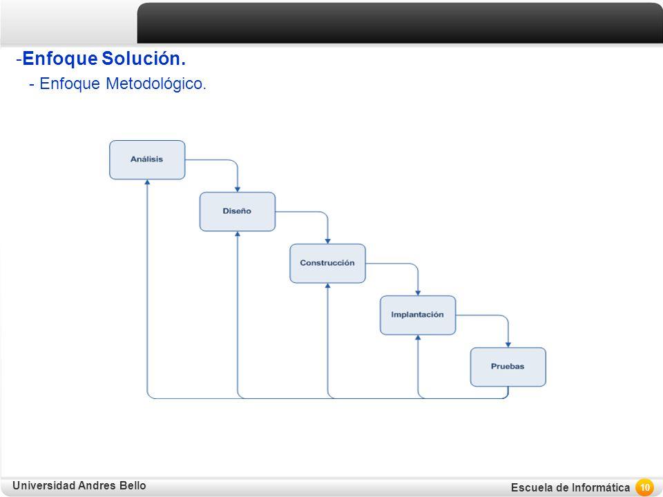 Universidad Andres Bello Escuela de Informática -Enfoque Solución. - Enfoque Metodológico. 10