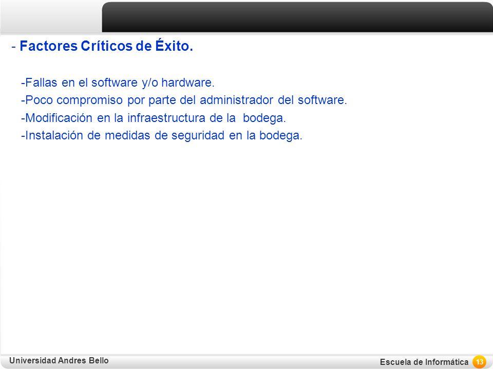 Universidad Andres Bello Escuela de Informática - Factores Críticos de Éxito. -Fallas en el software y/o hardware. -Poco compromiso por parte del admi