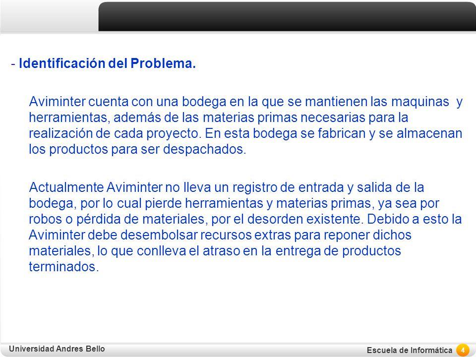Universidad Andres Bello Escuela de Informática - Identificación del Problema. Aviminter cuenta con una bodega en la que se mantienen las maquinas y h