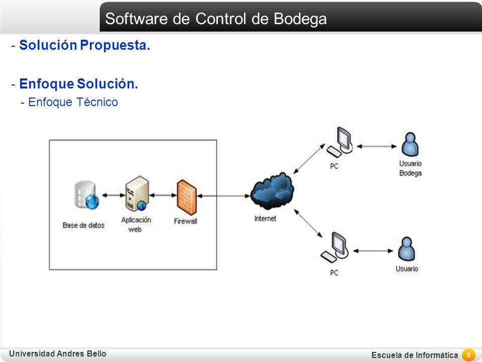 Universidad Andres Bello Escuela de Informática Software de Control de Bodega - Solución Propuesta. - Enfoque Solución. - Enfoque Técnico 8