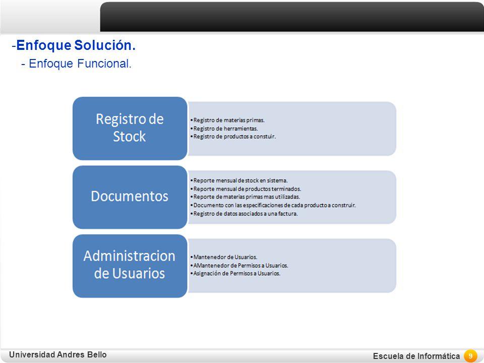 Universidad Andres Bello Escuela de Informática -Enfoque Solución. - Enfoque Funcional. 9