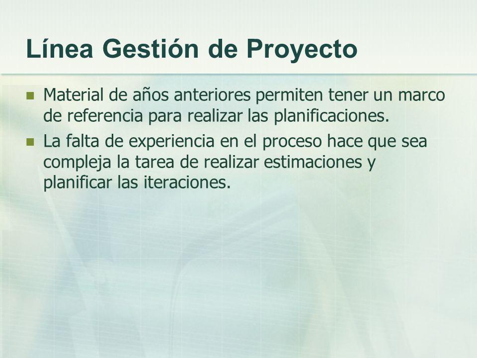 Línea Gestión de Proyecto Material de años anteriores permiten tener un marco de referencia para realizar las planificaciones. La falta de experiencia