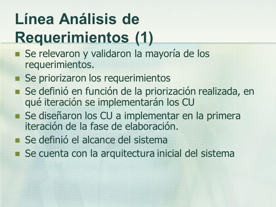 Línea Análisis de Requerimientos (1) Se relevaron y validaron la mayoría de los requerimientos. Se priorizaron los requerimientos Se definió en funció
