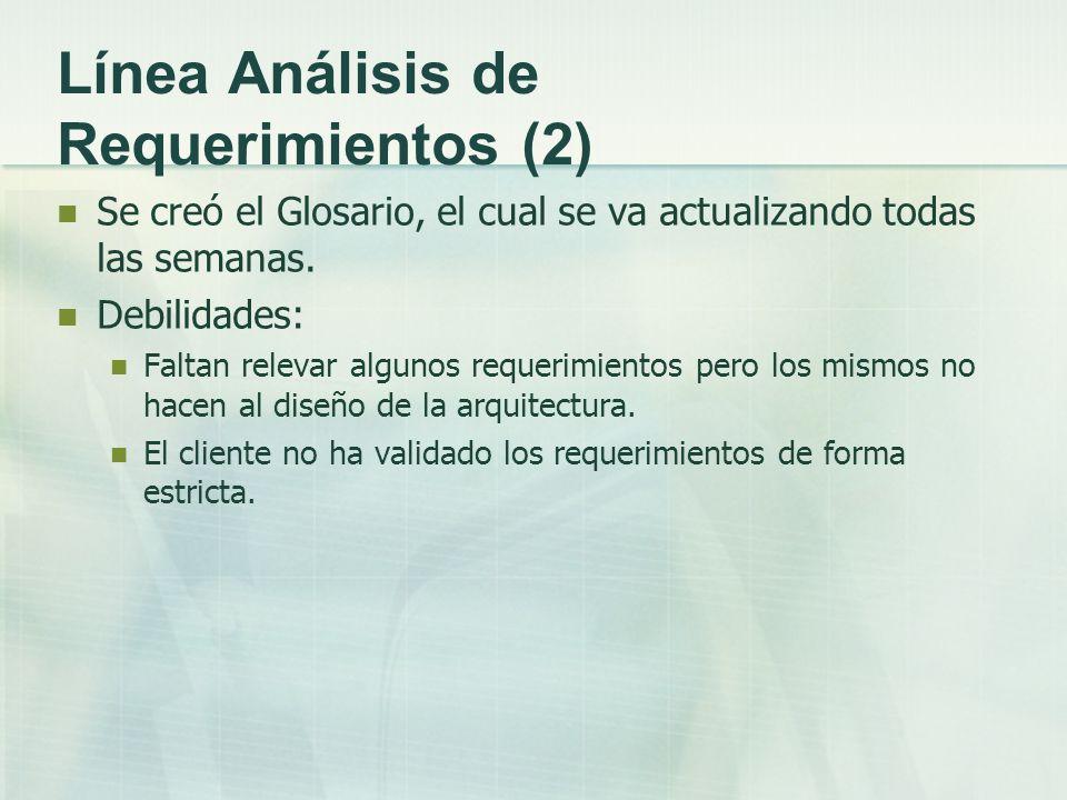 Línea Análisis de Requerimientos (2) Se creó el Glosario, el cual se va actualizando todas las semanas. Debilidades: Faltan relevar algunos requerimie