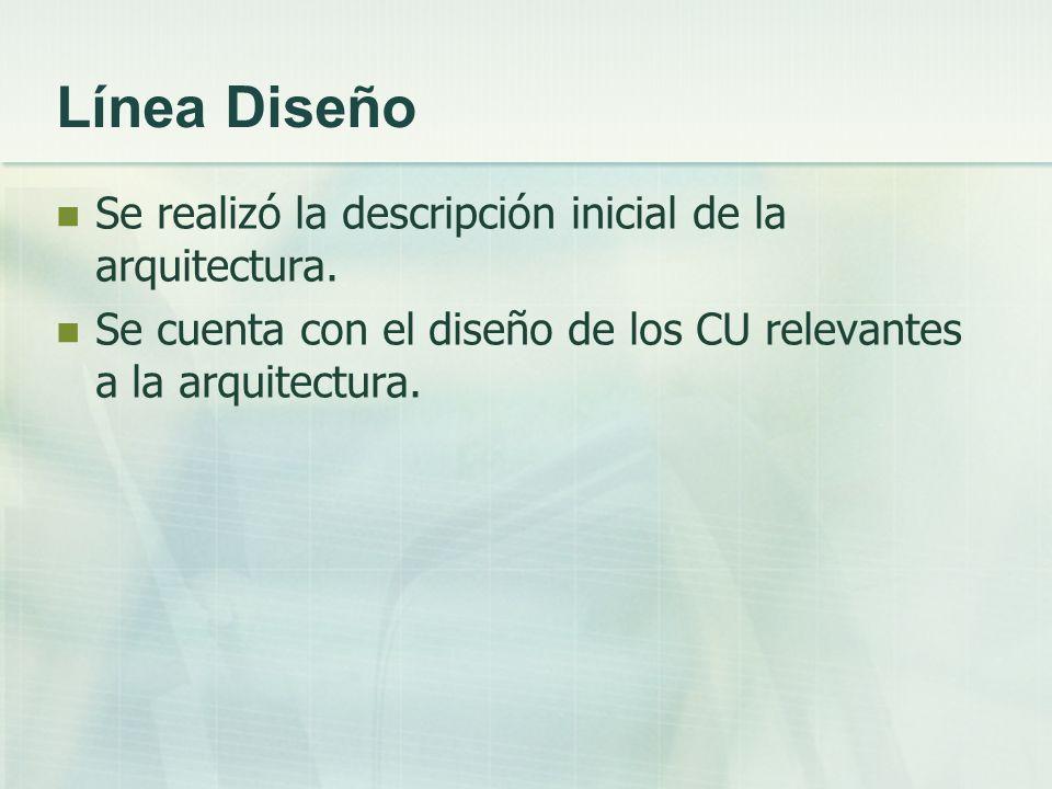Línea Diseño Se realizó la descripción inicial de la arquitectura. Se cuenta con el diseño de los CU relevantes a la arquitectura.