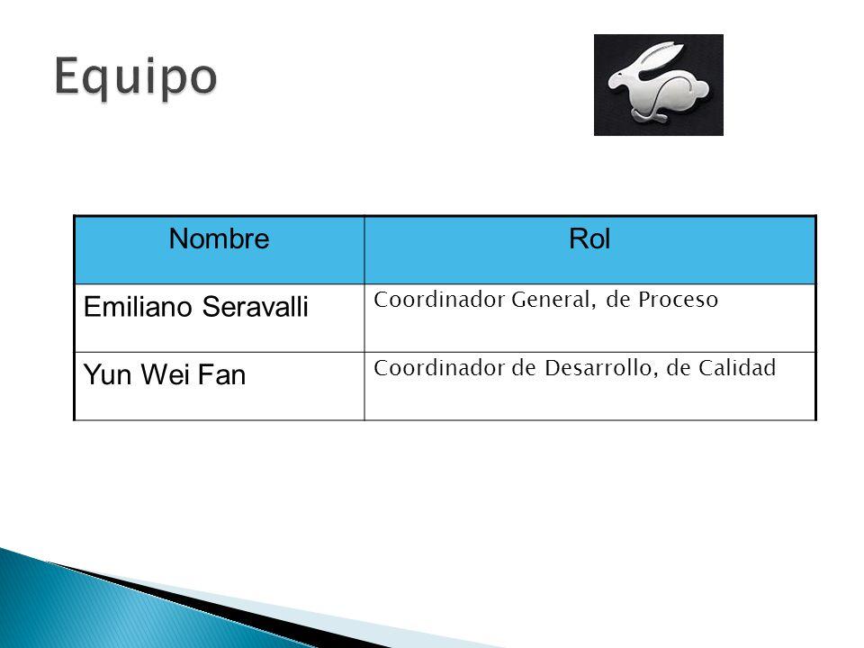 NombreRol Emiliano Seravalli Coordinador General, de Proceso Yun Wei Fan Coordinador de Desarrollo, de Calidad