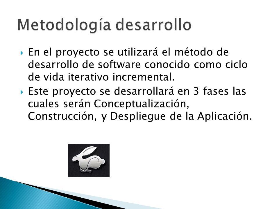 En el proyecto se utilizará el método de desarrollo de software conocido como ciclo de vida iterativo incremental. Este proyecto se desarrollará en 3