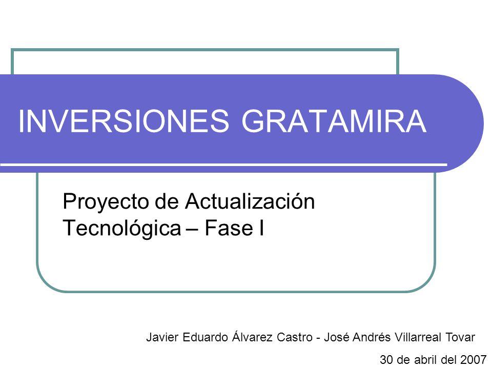 INVERSIONES GRATAMIRA Proyecto de Actualización Tecnológica – Fase I Javier Eduardo Álvarez Castro - José Andrés Villarreal Tovar 30 de abril del 2007