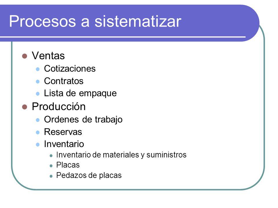Procesos a sistematizar Ventas Cotizaciones Contratos Lista de empaque Producción Ordenes de trabajo Reservas Inventario Inventario de materiales y suministros Placas Pedazos de placas