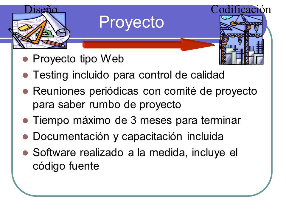 Diseño Proyecto Proyecto tipo Web Testing incluido para control de calidad Reuniones periódicas con comité de proyecto para saber rumbo de proyecto Tiempo máximo de 3 meses para terminar Documentación y capacitación incluida Software realizado a la medida, incluye el código fuente Codificación
