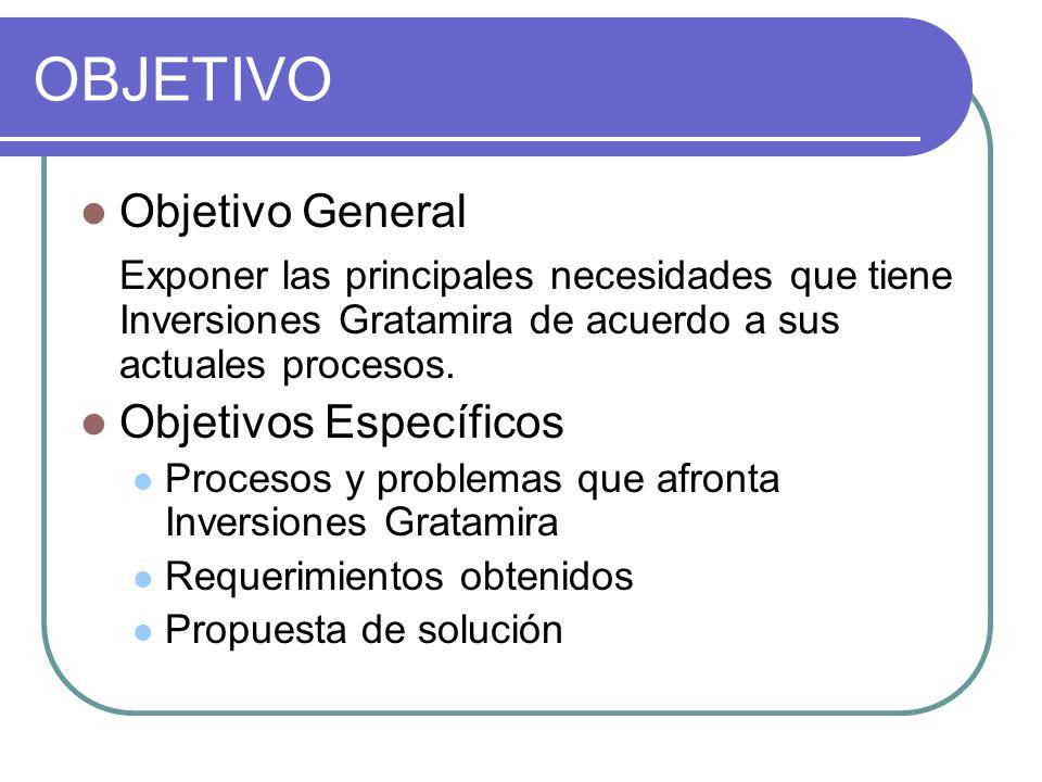 OBJETIVO Objetivo General Exponer las principales necesidades que tiene Inversiones Gratamira de acuerdo a sus actuales procesos.