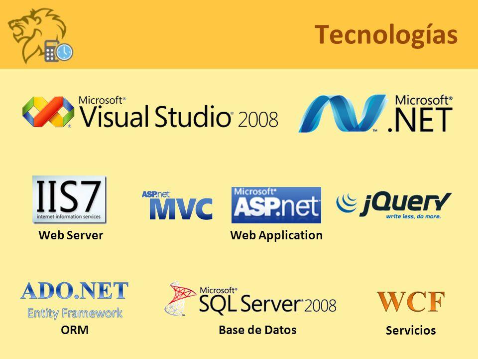 Base de Datos Web Application Tecnologías Web Server ORM Servicios