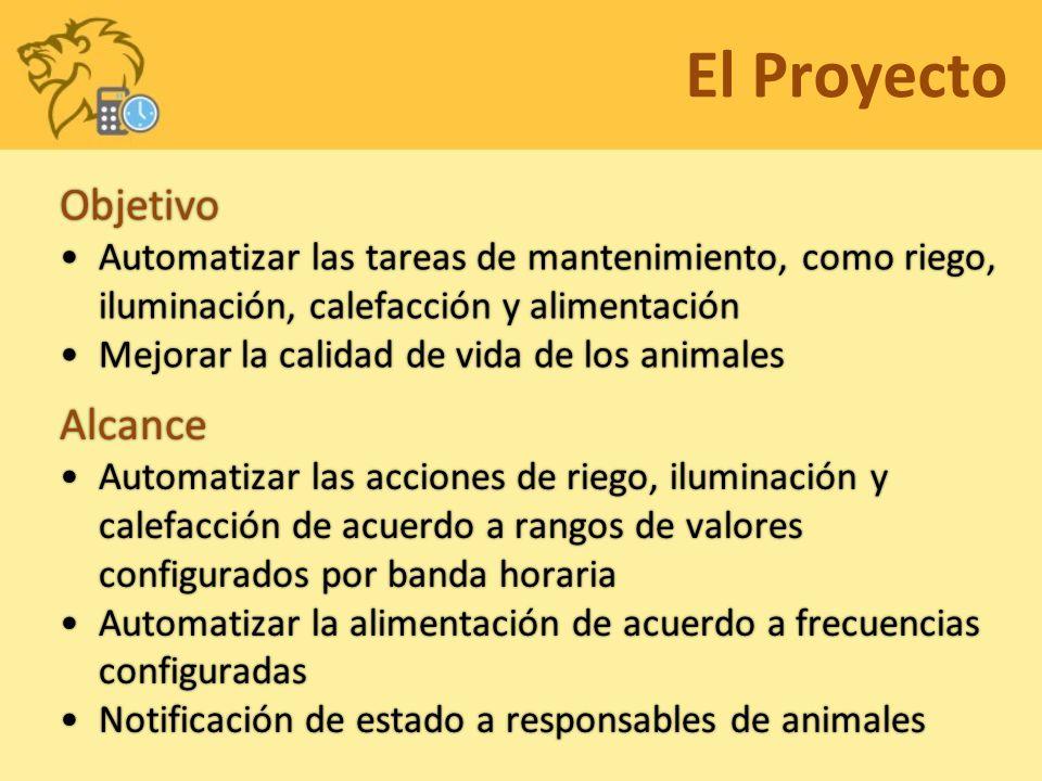 Casos de Uso: Administrador Configurar Estadísticas de Animales Setear Condiciones de Ambientes Consultar Información de Animales Administrador