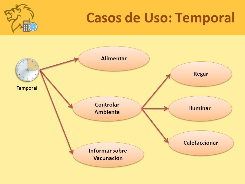 Alimentar Controlar Ambiente Temporal Informar sobre Vacunación Casos de Uso: Temporal Regar Iluminar Calefaccionar