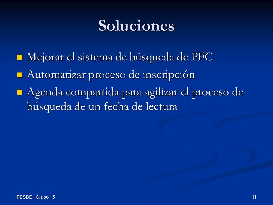 PESBD - Grupo 15 11 Soluciones Mejorar el sistema de búsqueda de PFC Mejorar el sistema de búsqueda de PFC Automatizar proceso de inscripción Automatizar proceso de inscripción Agenda compartida para agilizar el proceso de búsqueda de un fecha de lectura Agenda compartida para agilizar el proceso de búsqueda de un fecha de lectura