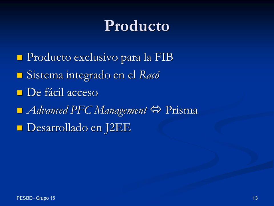 PESBD - Grupo 15 13 Producto Producto exclusivo para la FIB Producto exclusivo para la FIB Sistema integrado en el Racó Sistema integrado en el Racó De fácil acceso De fácil acceso Advanced PFC Management Prisma Advanced PFC Management Prisma Desarrollado en J2EE Desarrollado en J2EE