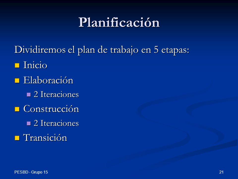 PESBD - Grupo 15 21 Planificación Dividiremos el plan de trabajo en 5 etapas: Inicio Inicio Elaboración Elaboración 2 Iteraciones 2 Iteraciones Construcción Construcción 2 Iteraciones 2 Iteraciones Transición Transición