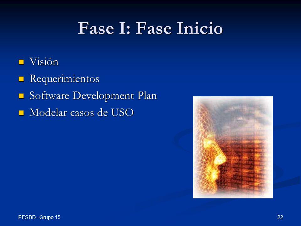 PESBD - Grupo 15 22 Fase I: Fase Inicio Visión Visión Requerimientos Requerimientos Software Development Plan Software Development Plan Modelar casos de USO Modelar casos de USO