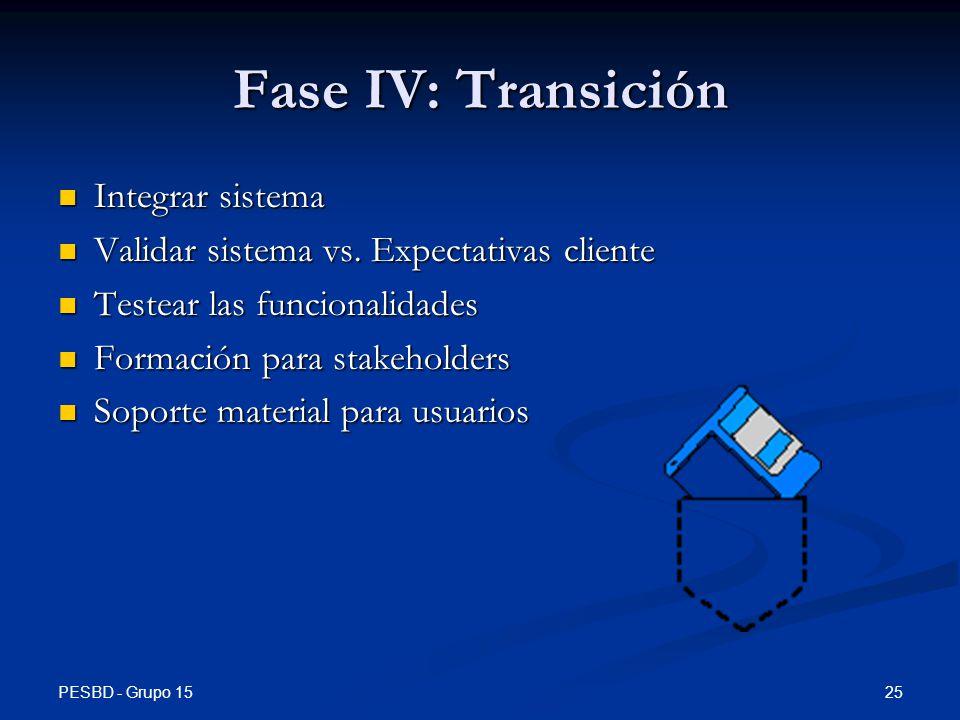PESBD - Grupo 15 25 Fase IV: Transición Integrar sistema Integrar sistema Validar sistema vs.