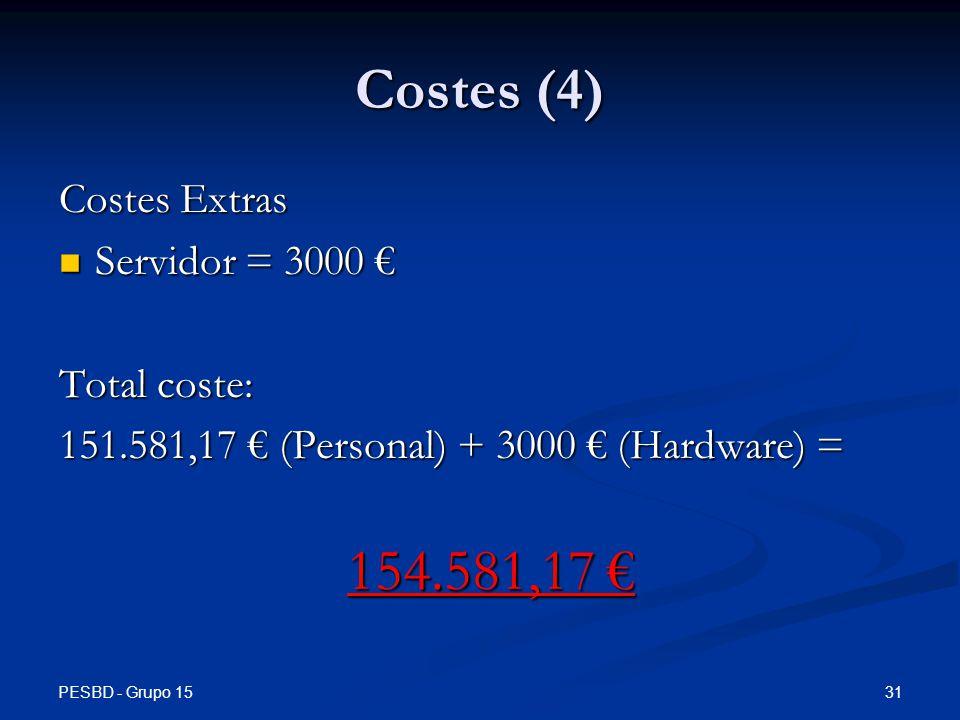 PESBD - Grupo 15 31 Costes (4) Costes Extras Servidor = 3000 Servidor = 3000 Total coste: 151.581,17 (Personal) + 3000 (Hardware) = 154.581,17 154.581,17
