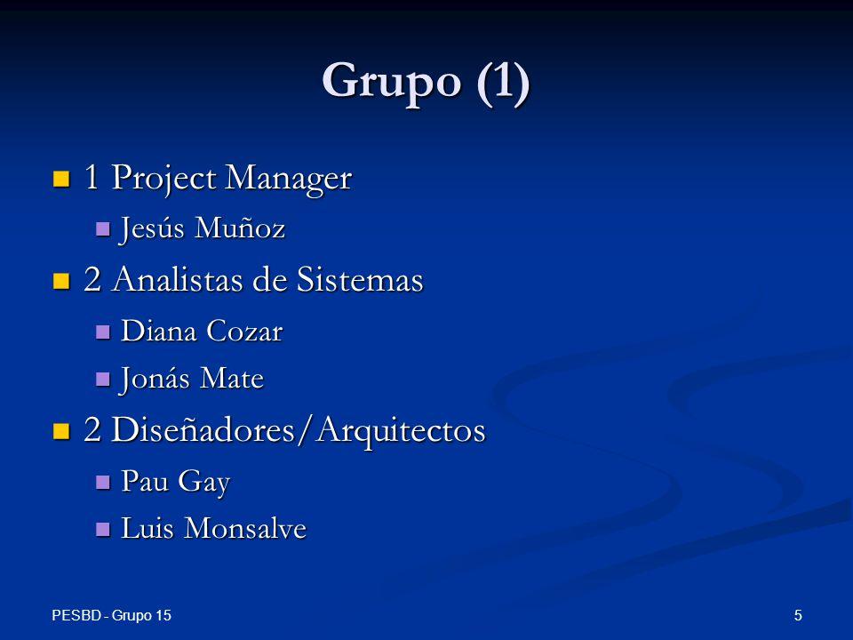 PESBD - Grupo 15 6 Grupo(2) 3 Programadores/Desarrolladores 3 Programadores/Desarrolladores 2 Testers 2 Testers Total de Miembros: 10 Ingenieros Informáticos Los miembros del grupo provienen de la UPC.