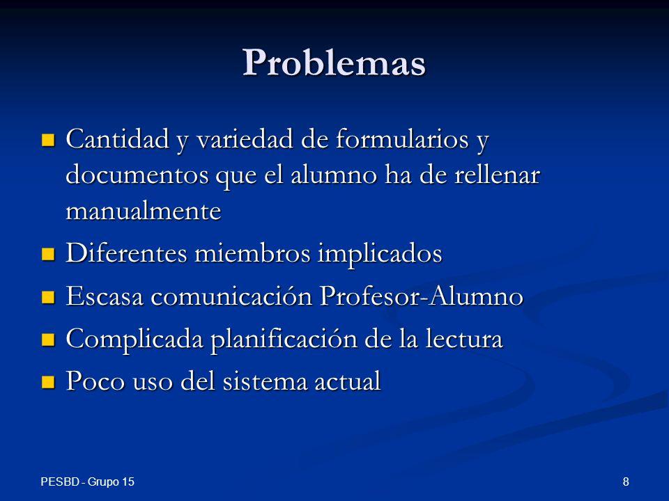 PESBD - Grupo 15 9 Problemas A quien afecta el problema A quien afecta el problema Que impacto tiene el problema Que impacto tiene el problema Solución global Solución global