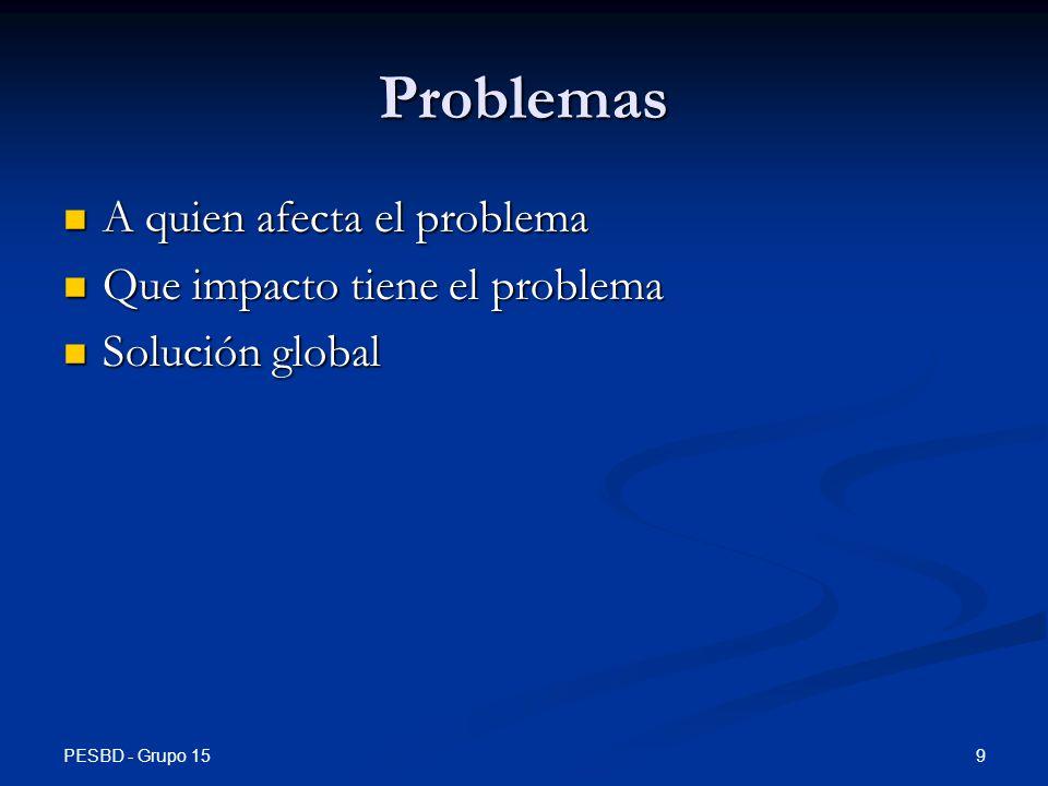 PESBD - Grupo 15 20 Introducción Introducción Problemas Problemas Soluciones Soluciones Producto Producto Características Características Planificación Planificación Costes Costes