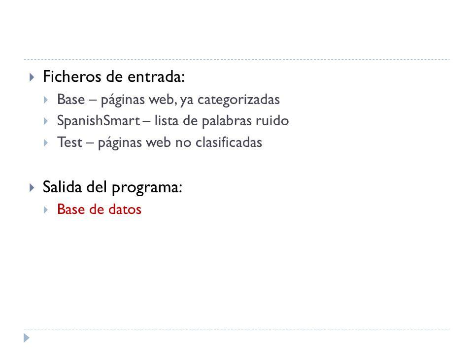 Ficheros de entrada: Base – páginas web, ya categorizadas SpanishSmart – lista de palabras ruido Test – páginas web no clasificadas Salida del programa: Base de datos