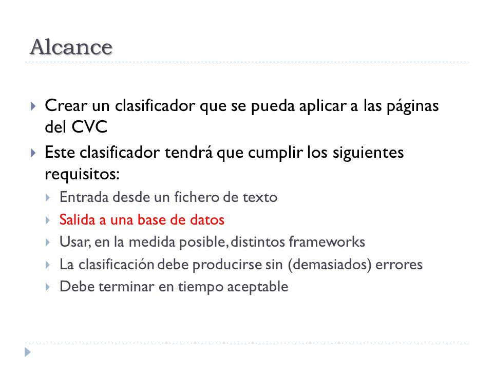 Alcance Crear un clasificador que se pueda aplicar a las páginas del CVC Este clasificador tendrá que cumplir los siguientes requisitos: Entrada desde un fichero de texto Salida a una base de datos Usar, en la medida posible, distintos frameworks La clasificación debe producirse sin (demasiados) errores Debe terminar en tiempo aceptable
