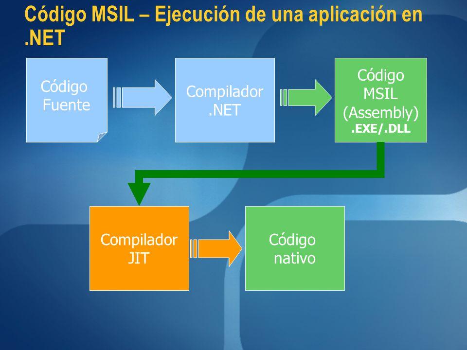 Código nativo Compilador JIT Código MSIL (Assembly).EXE/.DLL Compilador.NET Código Fuente Código MSIL – Ejecución de una aplicación en.NET