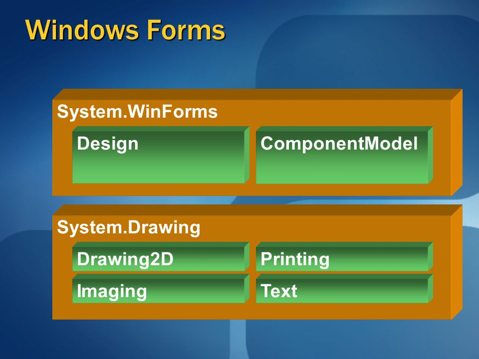 Windows Forms System.Drawing Drawing2D Imaging Printing Text System.WinForms DesignComponentModel