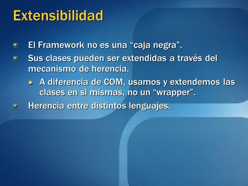Extensibilidad El Framework no es una caja negra. Sus clases pueden ser extendidas a través del mecanismo de herencia. A diferencia de COM, usamos y e