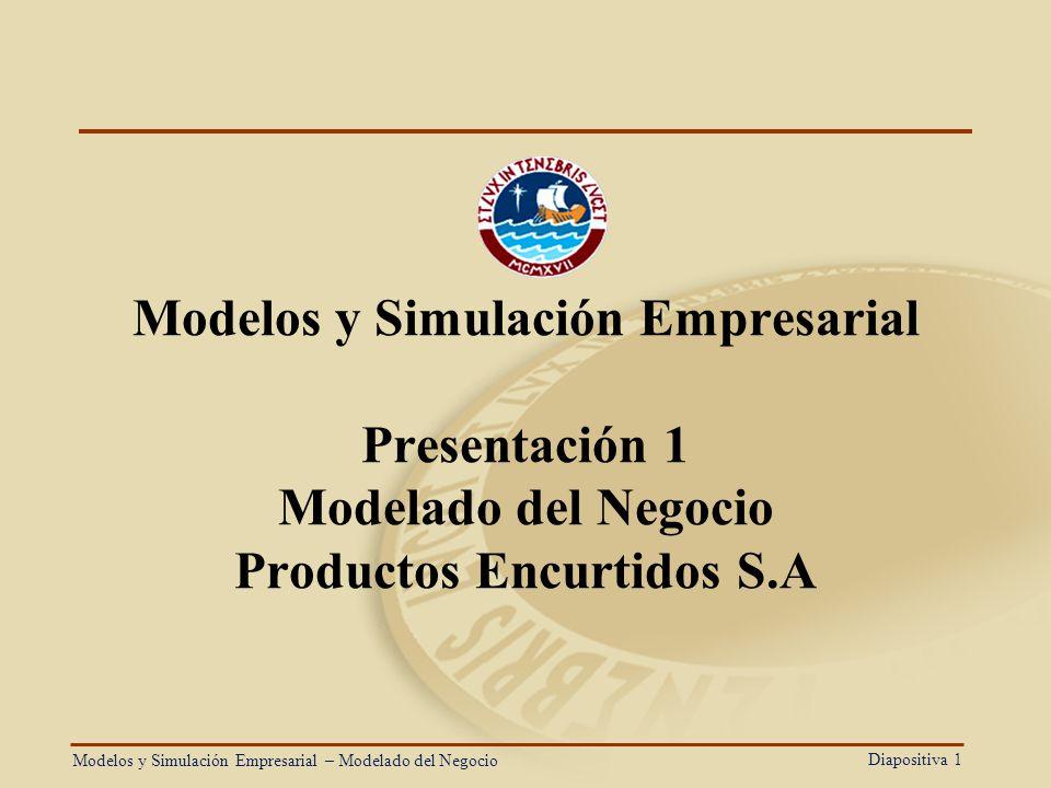 Diapositiva 1 Modelos y Simulación Empresarial Presentación 1 Modelado del Negocio Productos Encurtidos S.A Modelos y Simulación Empresarial – Modelad